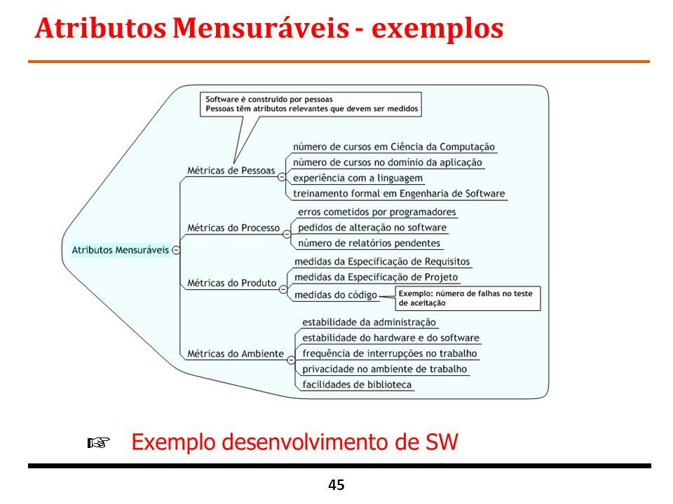 45 Atributos Mensuráveis - exemplos Exemplo desenvolvimento de SW
