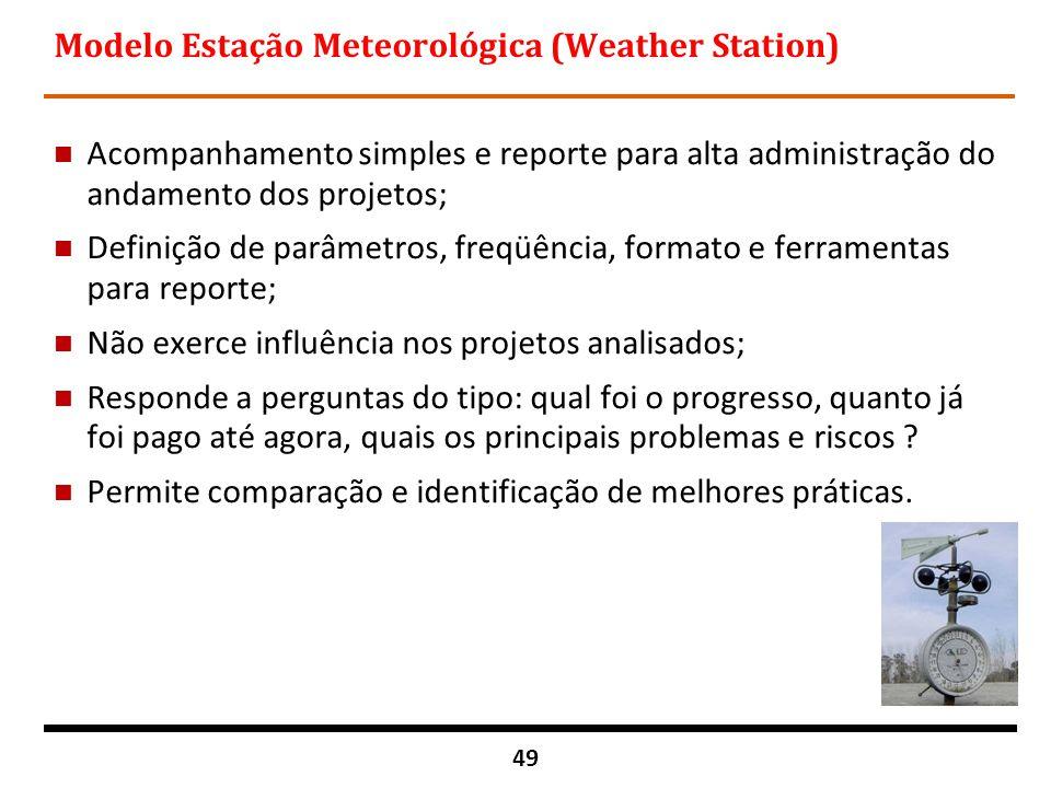49 Modelo Estação Meteorológica (Weather Station) n Acompanhamento simples e reporte para alta administração do andamento dos projetos; n Definição de