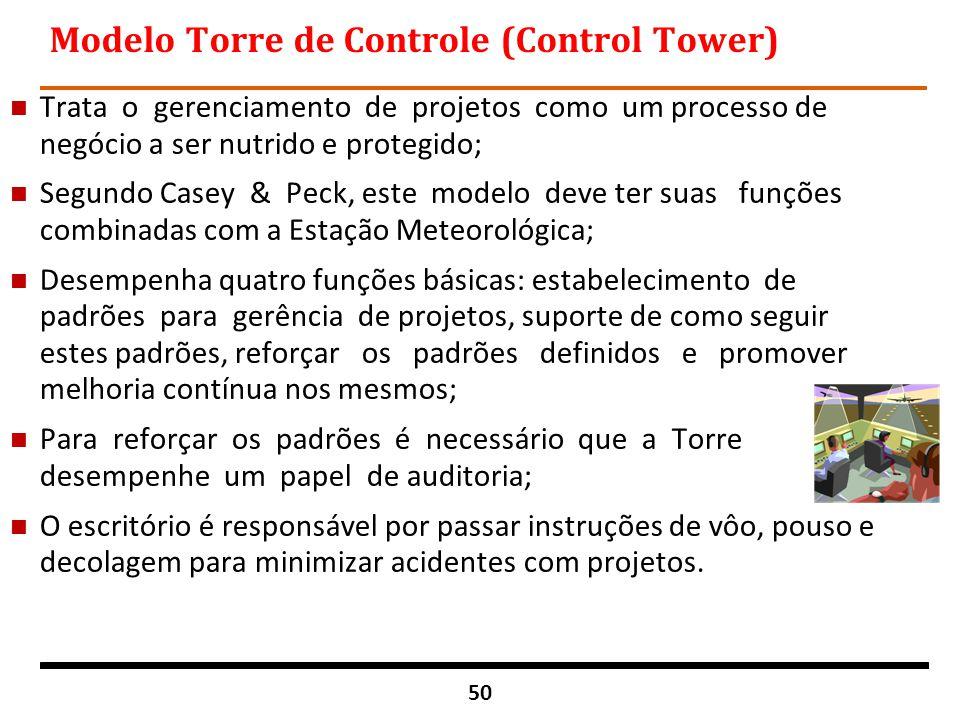 50 Modelo Torre de Controle (Control Tower) n Trata o gerenciamento de projetos como um processo de negócio a ser nutrido e protegido; n Segundo Casey