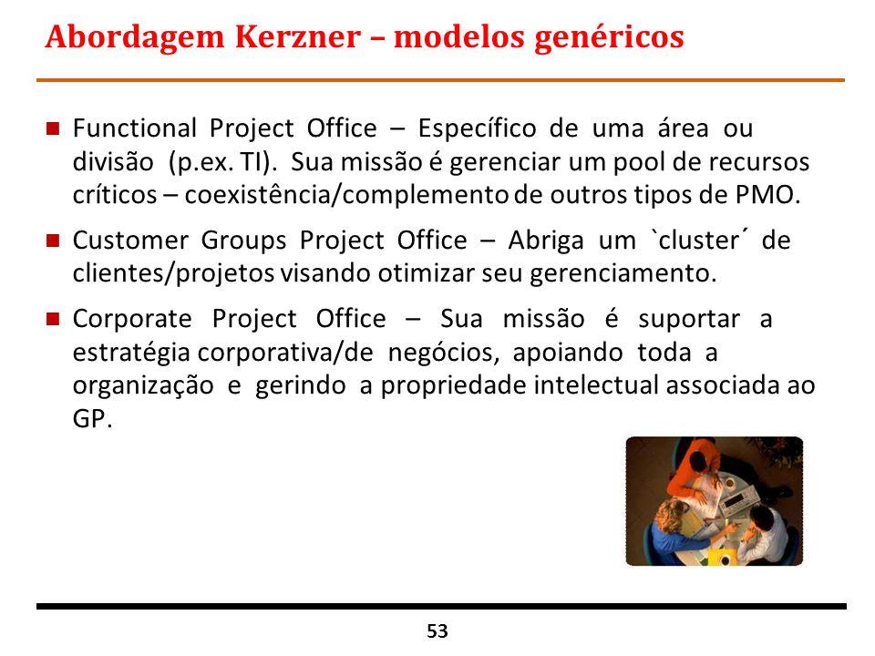 53 Abordagem Kerzner – modelos genéricos n Functional Project Office – Específico de uma área ou divisão (p.ex. TI). Sua missão é gerenciar um pool de
