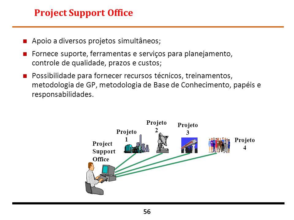 56 Project Support Office n Apoio a diversos projetos simultâneos; n Fornece suporte, ferramentas e serviços para planejamento, controle de qualidade,