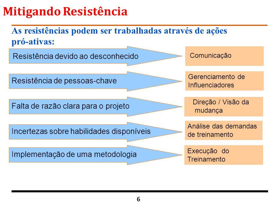 6 As resistências podem ser trabalhadas através de ações pró-ativas: Falta de razão clara para o projeto Execução do Treinamento Implementação de uma