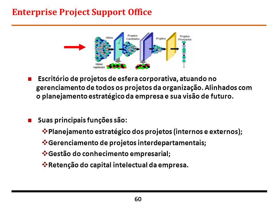 60 n Escritório de projetos de esfera corporativa, atuando no gerenciamento de todos os projetos da organização. Alinhados com o planejamento estratég