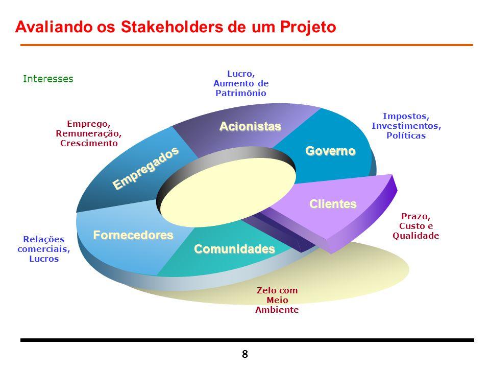 8 Governo Acionistas Empregados Fornecedores Comunidades Clientes Emprego, Remuneração, Crescimento Relações comerciais, Lucros Interesses Prazo, Cust