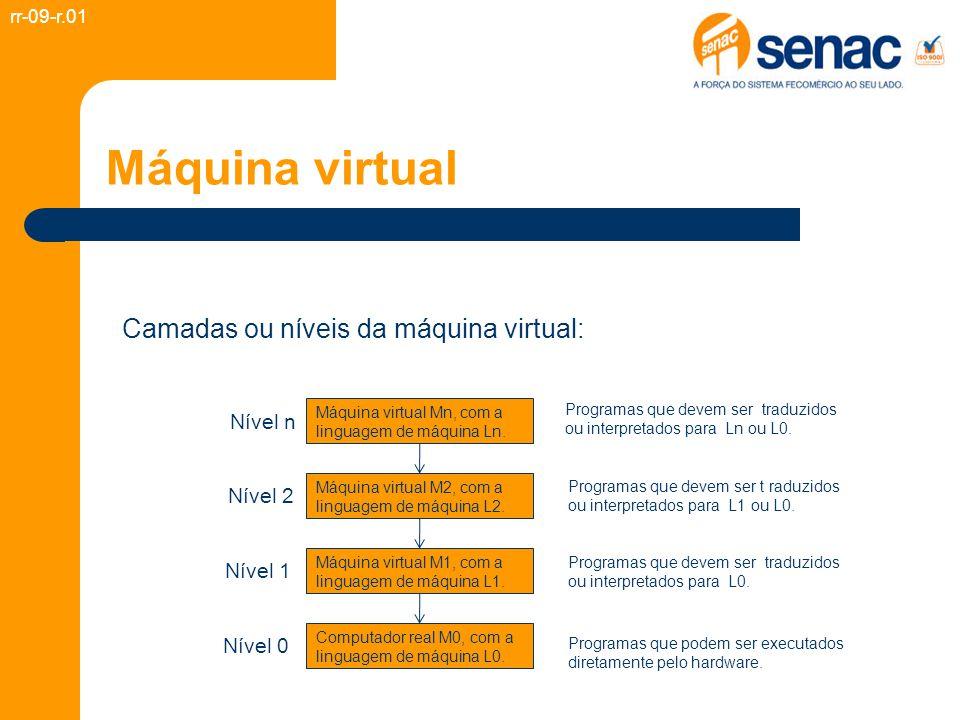 Máquina virtual Camadas ou níveis da máquina virtual: rr-09-r.01 Computador real M0, com a linguagem de máquina L0. Máquina virtual M1, com a linguage