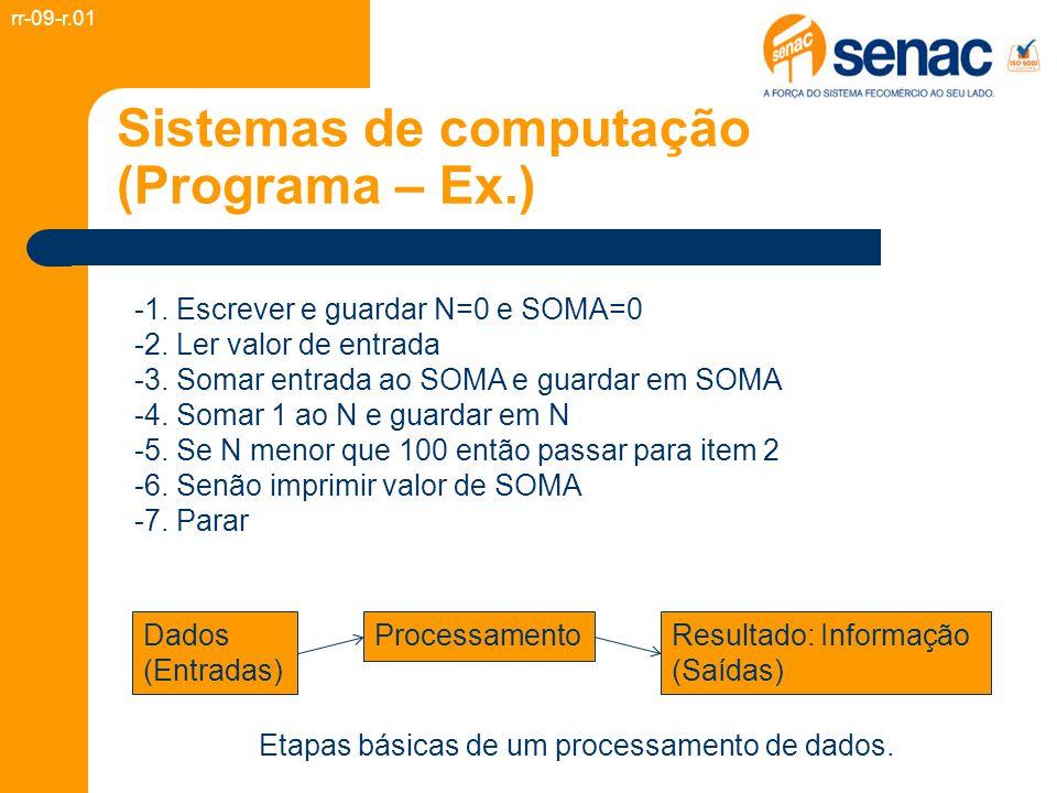 Sistemas de computação (Programa – Ex.) -1. Escrever e guardar N=0 e SOMA=0 -2. Ler valor de entrada -3. Somar entrada ao SOMA e guardar em SOMA -4. S