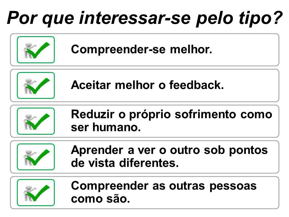 Compreender-se melhor. Aceitar melhor o feedback.
