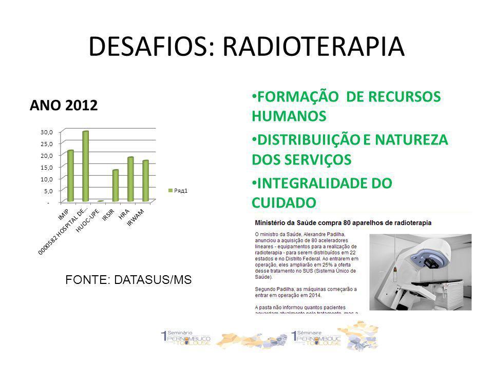 Relatório TCU -Saúde -2013 A taxa de mortalidade por neoplasias no Brasil manteve-se praticamente constante ao longo da década de 2000, tendo variado de 102 para 107 óbitos por 100.000 habitantes.