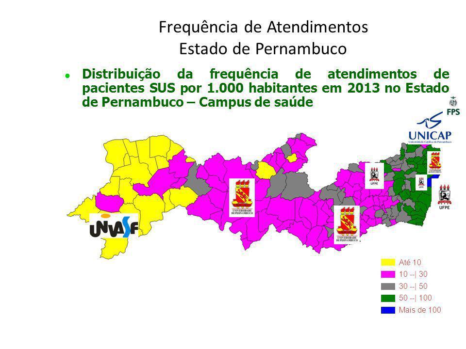 IMIP- Abrangência Pernambuco/Bahia * * * * *
