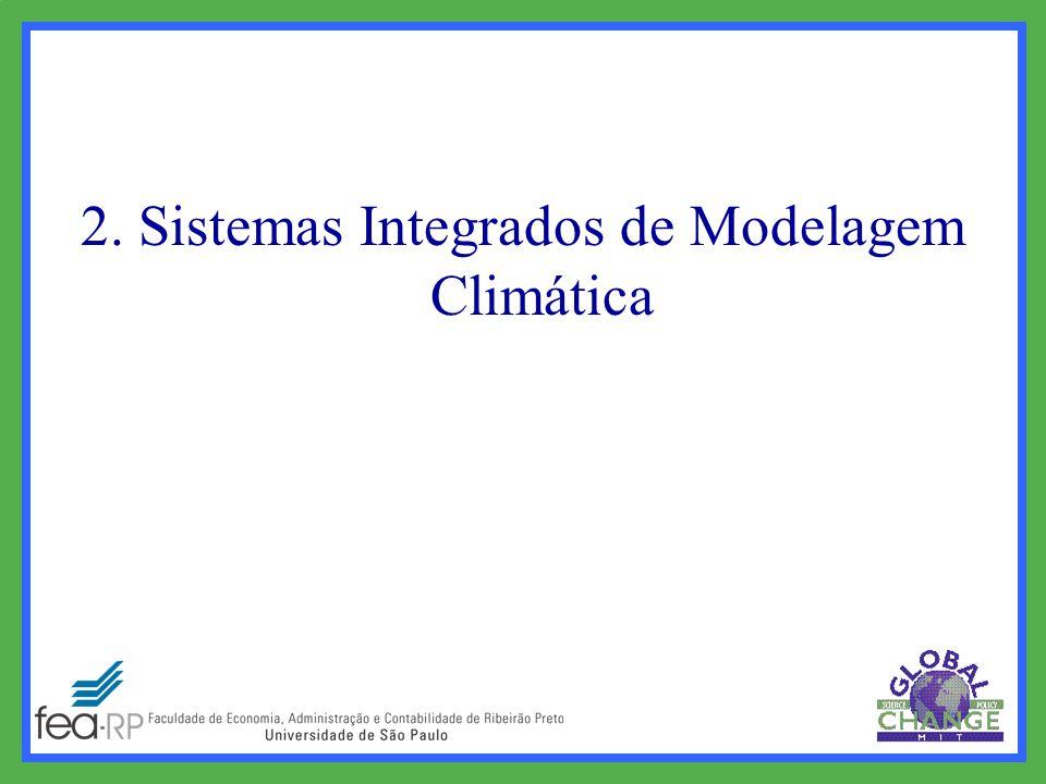 2. Sistemas Integrados de Modelagem Climática