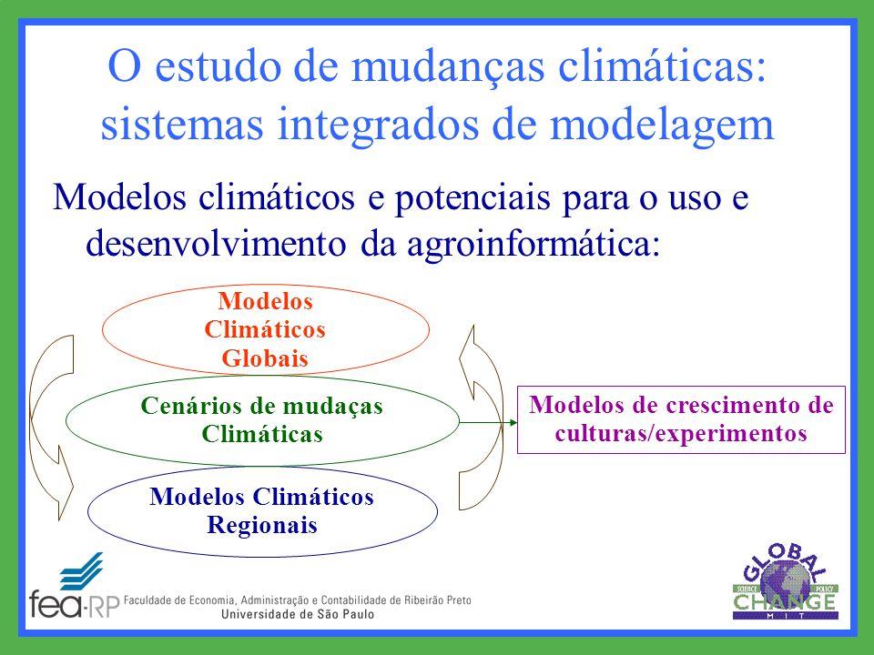 Modelos climáticos e potenciais para o uso e desenvolvimento da agroinformática: O estudo de mudanças climáticas: sistemas integrados de modelagem Modelos Climáticos Globais Modelos Climáticos Regionais Cenários de mudaças Climáticas Modelos de crescimento de culturas/experimentos
