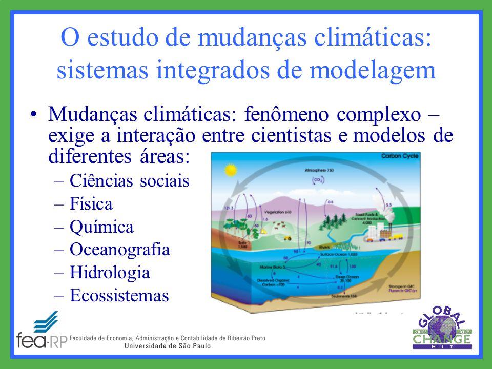 O estudo de mudanças climáticas: sistemas integrados de modelagem Mudanças climáticas: fenômeno complexo – exige a interação entre cientistas e modelos de diferentes áreas: –Ciências sociais –Física –Química –Oceanografia –Hidrologia –Ecossistemas