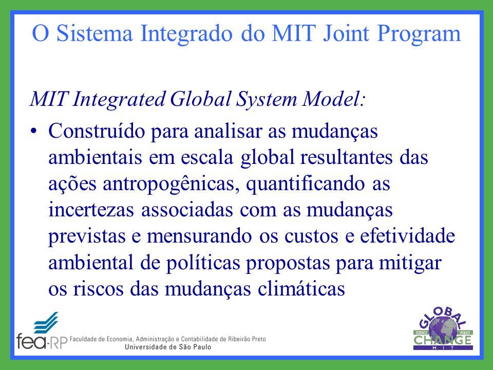 MIT Integrated Global System Model: Construído para analisar as mudanças ambientais em escala global resultantes das ações antropogênicas, quantificando as incertezas associadas com as mudanças previstas e mensurando os custos e efetividade ambiental de políticas propostas para mitigar os riscos das mudanças climáticas O Sistema Integrado do MIT Joint Program