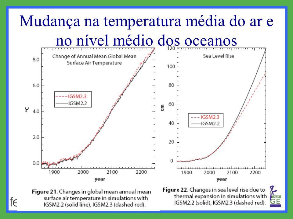 Mudança na temperatura média do ar e no nível médio dos oceanos