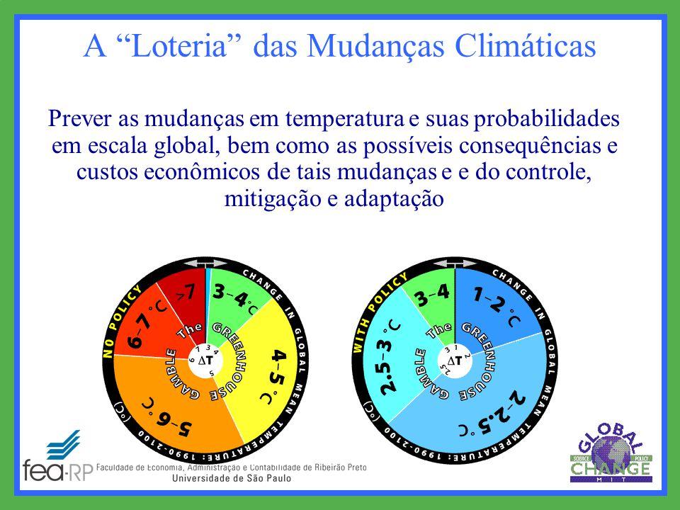 Prever as mudanças em temperatura e suas probabilidades em escala global, bem como as possíveis consequências e custos econômicos de tais mudanças e e do controle, mitigação e adaptação A Loteria das Mudanças Climáticas