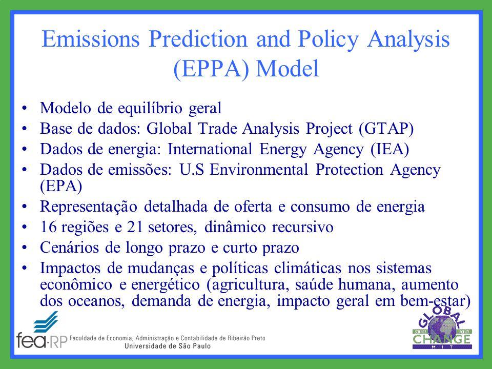 Emissions Prediction and Policy Analysis (EPPA) Model Modelo de equilíbrio geral Base de dados: Global Trade Analysis Project (GTAP) Dados de energia: International Energy Agency (IEA) Dados de emissões: U.S Environmental Protection Agency (EPA) Representação detalhada de oferta e consumo de energia 16 regiões e 21 setores, dinâmico recursivo Cenários de longo prazo e curto prazo Impactos de mudanças e políticas climáticas nos sistemas econômico e energético (agricultura, saúde humana, aumento dos oceanos, demanda de energia, impacto geral em bem-estar)