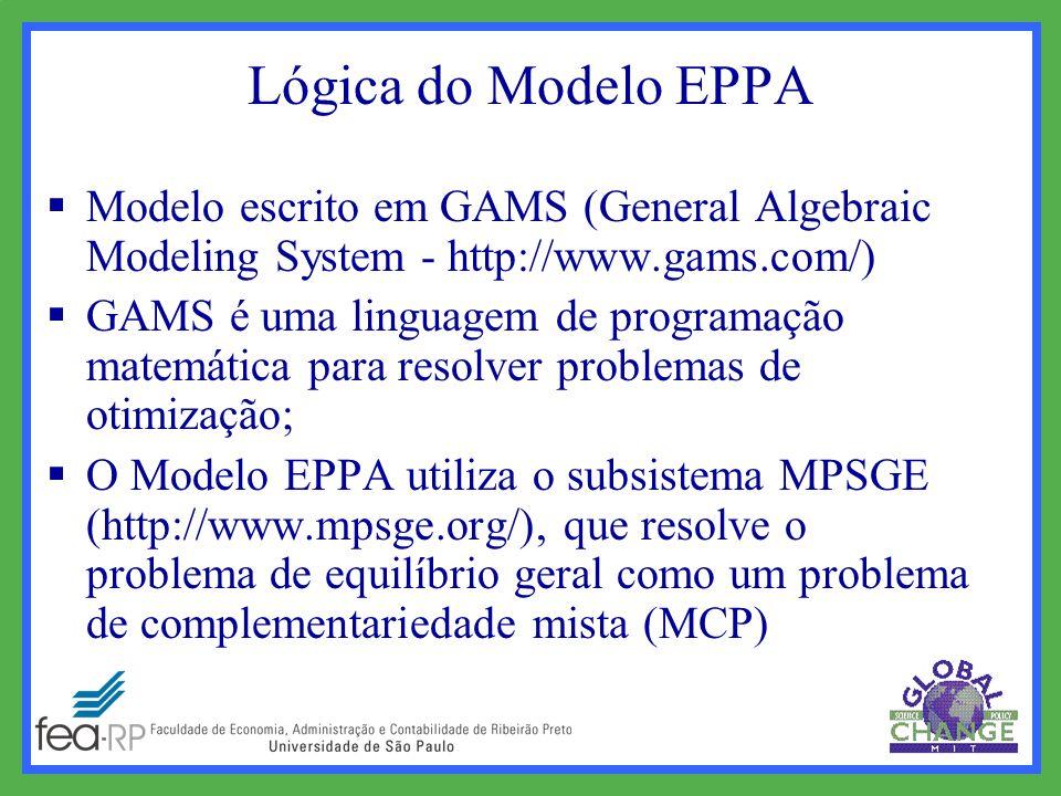 Lógica do Modelo EPPA  Modelo escrito em GAMS (General Algebraic Modeling System - http://www.gams.com/)  GAMS é uma linguagem de programação matemática para resolver problemas de otimização;  O Modelo EPPA utiliza o subsistema MPSGE (http://www.mpsge.org/), que resolve o problema de equilíbrio geral como um problema de complementariedade mista (MCP)
