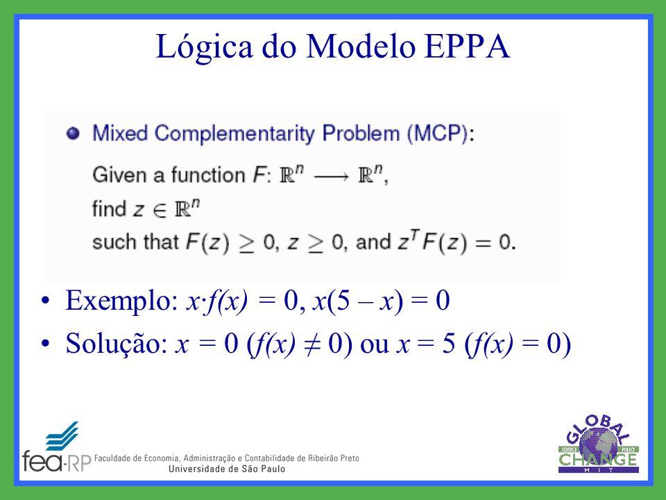 Lógica do Modelo EPPA Exemplo: x·f(x) = 0, x(5 – x) = 0 Solução: x = 0 (f(x) ≠ 0) ou x = 5 (f(x) = 0)