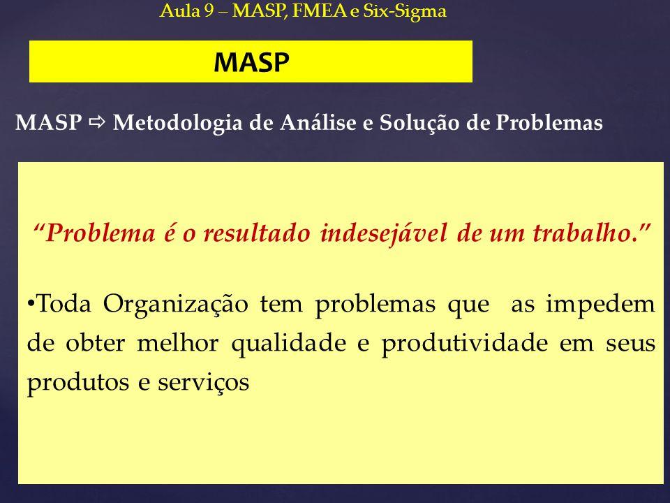 """MASP """"Problema é o resultado indesejável de um trabalho."""" Toda Organização tem problemas que as impedem de obter melhor qualidade e produtividade em s"""
