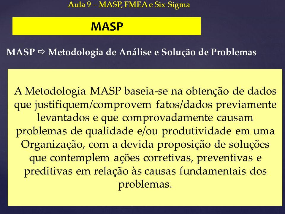 MASP A Metodologia MASP baseia-se na obtenção de dados que justifiquem/comprovem fatos/dados previamente levantados e que comprovadamente causam probl