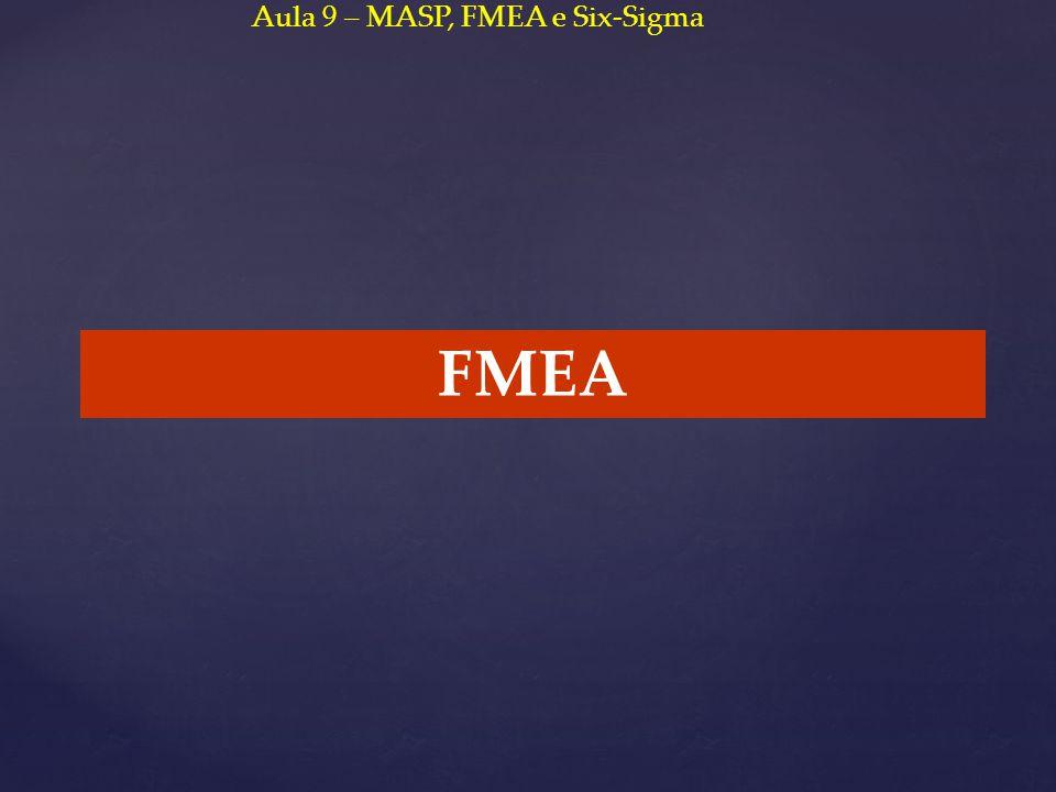 FMEA Aula 9 – MASP, FMEA e Six-Sigma
