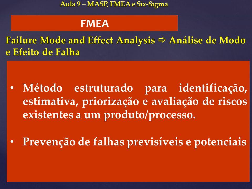FMEA Método estruturado para identificação, estimativa, priorização e avaliação de riscos existentes a um produto/processo. Prevenção de falhas previs
