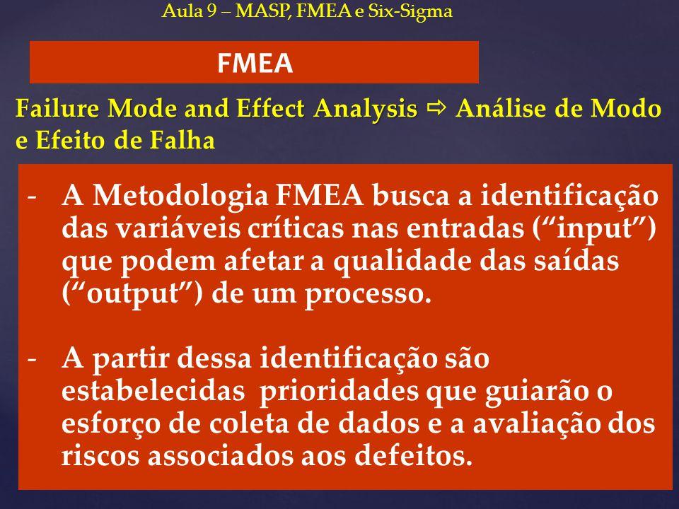 """FMEA -A Metodologia FMEA busca a identificação das variáveis críticas nas entradas (""""input"""") que podem afetar a qualidade das saídas (""""output"""") de um"""
