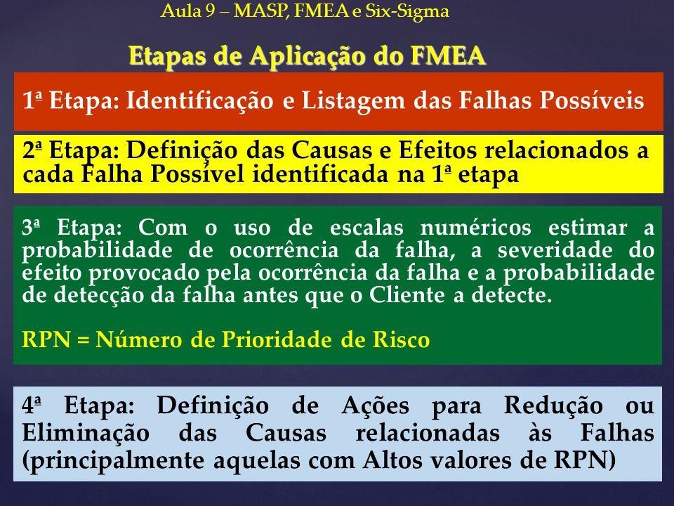 1ª Etapa: Identificação e Listagem das Falhas Possíveis Aula 9 – MASP, FMEA e Six-Sigma Etapas de Aplicação do FMEA 2ª Etapa: Definição das Causas e E