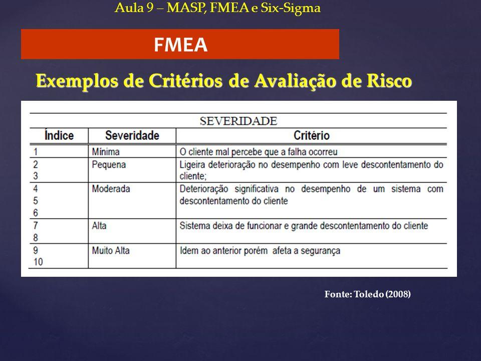 FMEA Aula 9 – MASP, FMEA e Six-Sigma Exemplos de Critérios de Avaliação de Risco Fonte: Toledo (2008)