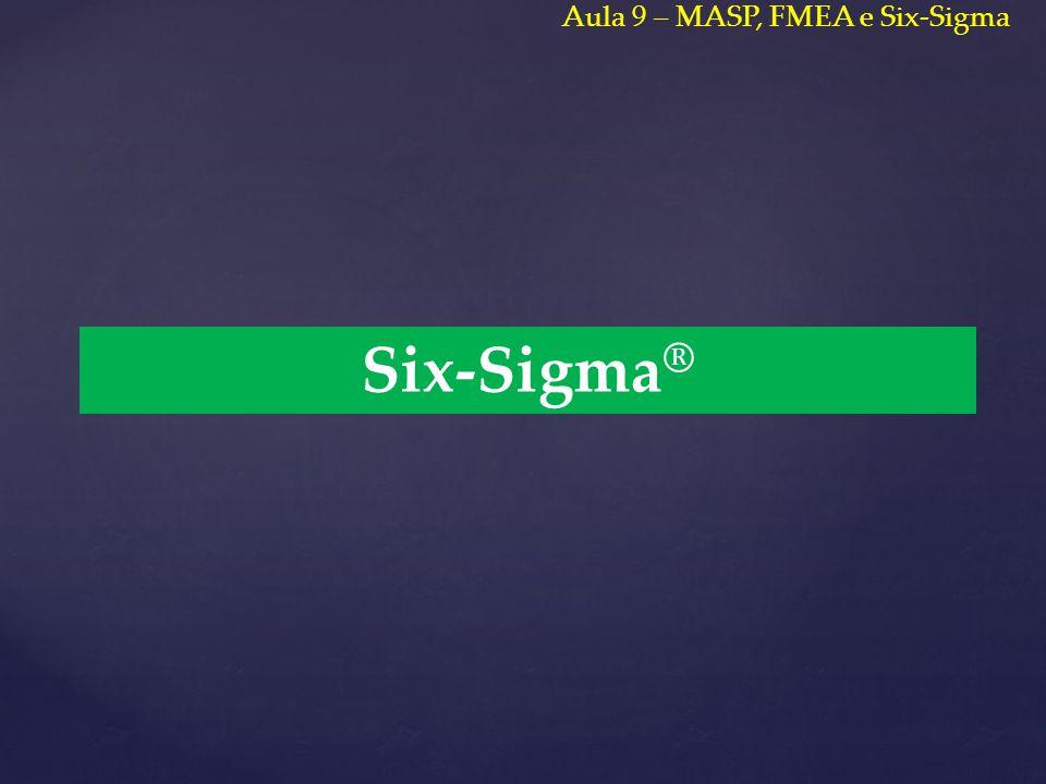 Six-Sigma ® Aula 9 – MASP, FMEA e Six-Sigma