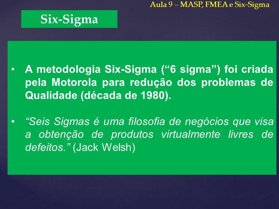 """Six-Sigma Aula 9 – MASP, FMEA e Six-Sigma A metodologia Six-Sigma (""""6 sigma"""") foi criada pela Motorola para redução dos problemas de Qualidade (década"""