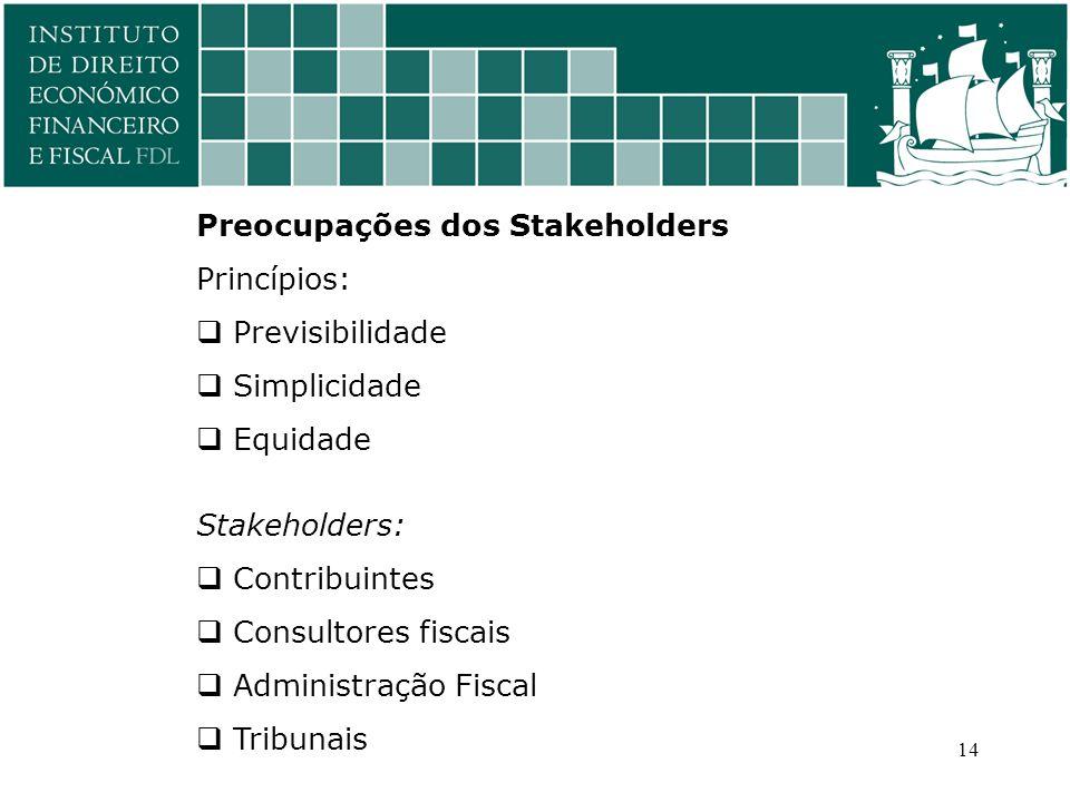 14 Preocupações dos Stakeholders Princípios:  Previsibilidade  Simplicidade  Equidade Stakeholders:  Contribuintes  Consultores fiscais  Administração Fiscal  Tribunais
