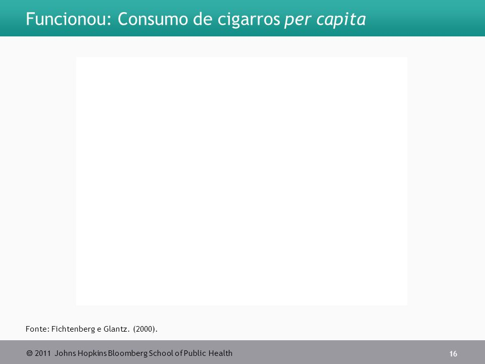  2011 Johns Hopkins Bloomberg School of Public Health Funcionou: Consumo de cigarros per capita 16 Fonte: Fichtenberg e Glantz. (2000).