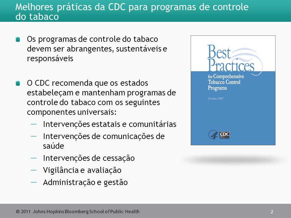  2011 Johns Hopkins Bloomberg School of Public Health Melhores práticas da CDC para programas de controle do tabaco Os programas de controle do tabac