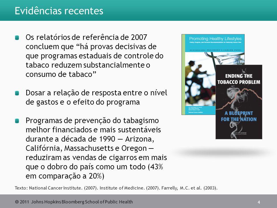  2011 Johns Hopkins Bloomberg School of Public Health Evidências recentes Os relatórios de referência de 2007 concluem que há provas decisivas de que programas estaduais de controle do tabaco reduzem substancialmente o consumo de tabaco Dosar a relação de resposta entre o nível de gastos e o efeito do programa Programas de prevenção do tabagismo melhor financiados e mais sustentáveis durante a década de 1990 — Arizona, Califórnia, Massachusetts e Oregon — reduziram as vendas de cigarros em mais que o dobro do país como um todo (43% em comparação a 20%) 4 Texto: National Cancer Institute.