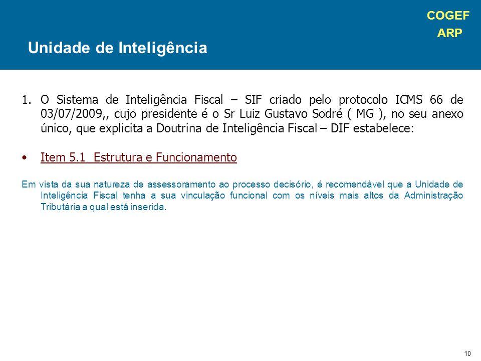 COGEF ARP 10 1.O Sistema de Inteligência Fiscal – SIF criado pelo protocolo ICMS 66 de 03/07/2009,, cujo presidente é o Sr Luiz Gustavo Sodré ( MG ),