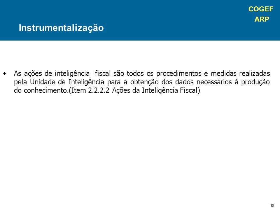 COGEF ARP 18 As ações de inteligência fiscal são todos os procedimentos e medidas realizadas pela Unidade de Inteligência para a obtenção dos dados necessários à produção do conhecimento.(Item 2.2.2.2 Ações da Inteligência Fiscal) Instrumentalização