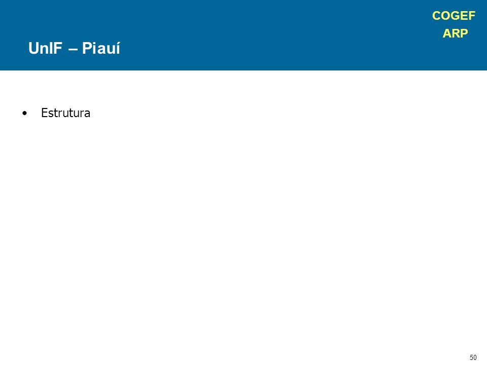 COGEF ARP 50 Estrutura UnIF – Piauí