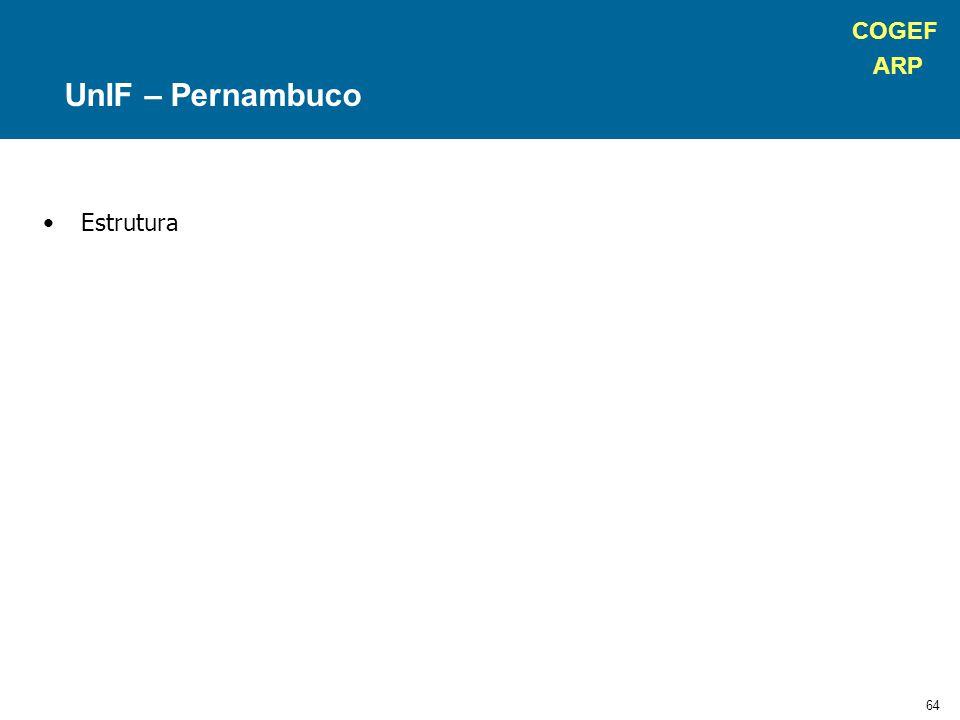 COGEF ARP 64 Estrutura UnIF – Pernambuco