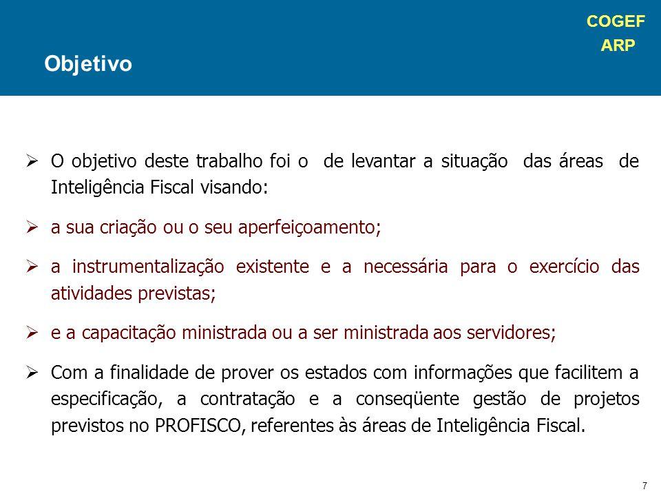 COGEF ARP 28 Estados participantes Rio Grande do Sul São Paulo Paraná Piauí Pernambuco Roraima Sergipe Pará Bahia Levantamento das áreas