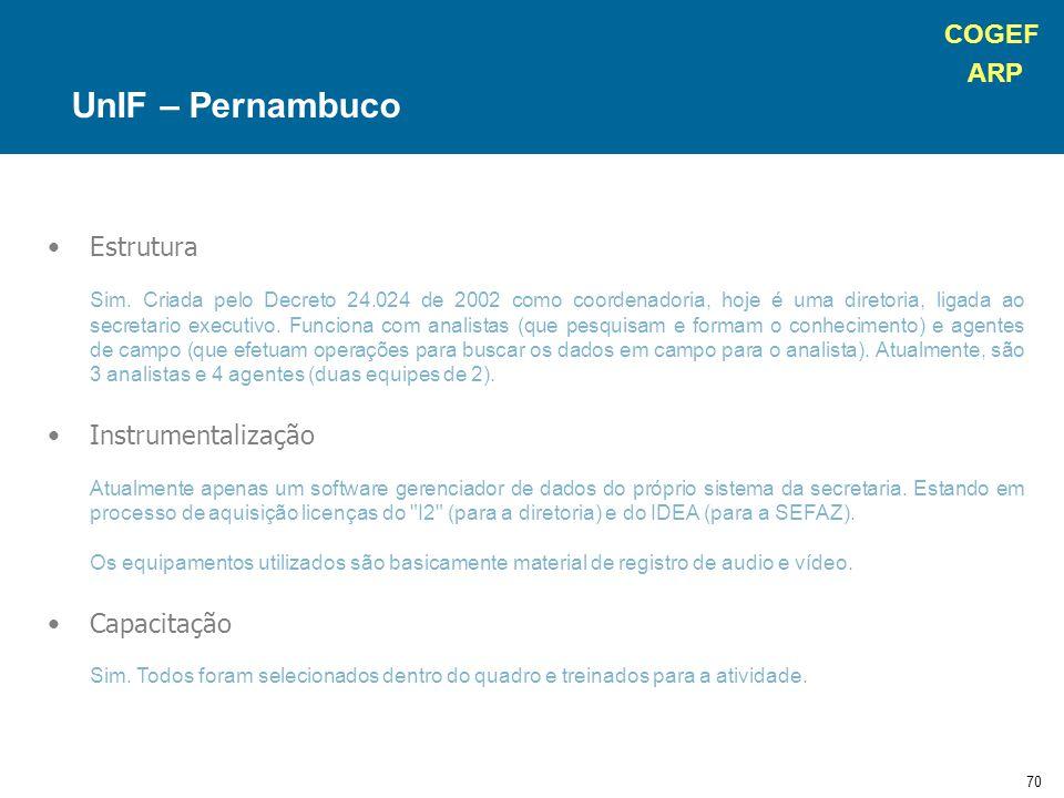 COGEF ARP 70 Estrutura Sim. Criada pelo Decreto 24.024 de 2002 como coordenadoria, hoje é uma diretoria, ligada ao secretario executivo. Funciona com