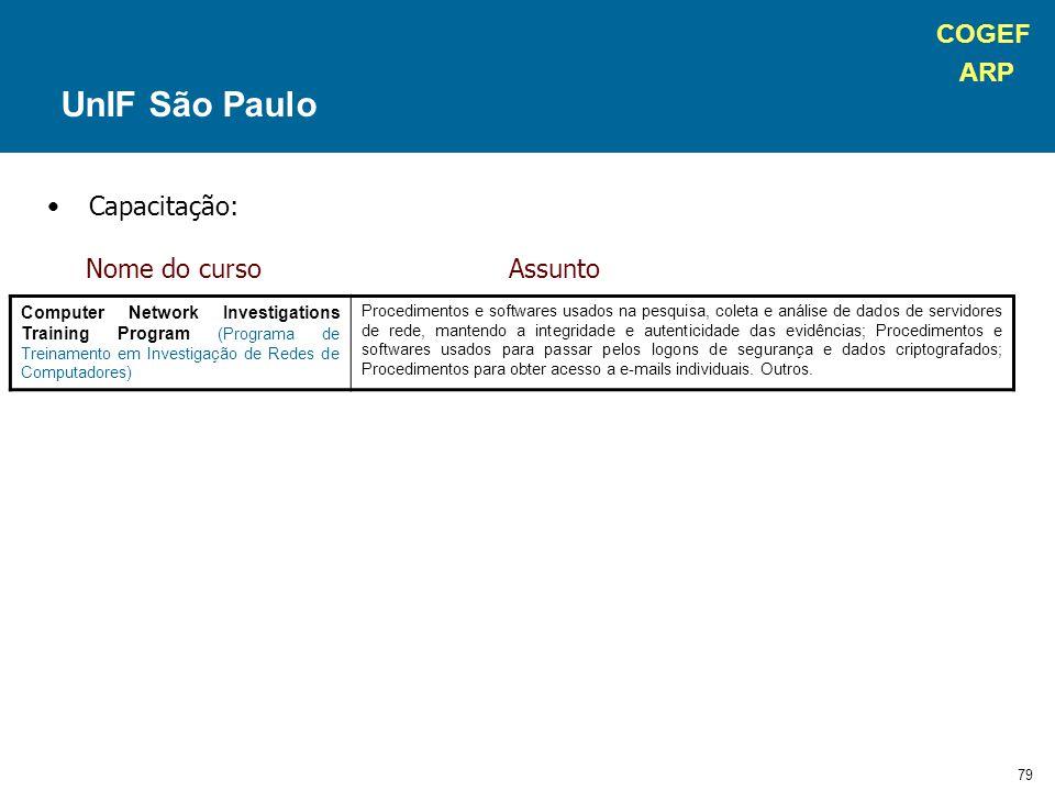 COGEF ARP 79 Capacitação: Nome do curso Assunto UnIF São Paulo Computer Network Investigations Training Program (Programa de Treinamento em Investigaç