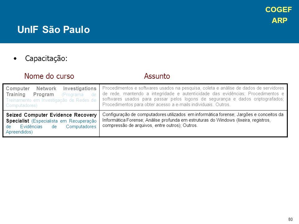 COGEF ARP 80 Capacitação: Nome do curso Assunto UnIF São Paulo Computer Network Investigations Training Program (Programa de Treinamento em Investigação de Redes de Computadores) Procedimentos e softwares usados na pesquisa, coleta e análise de dados de servidores de rede, mantendo a integridade e autenticidade das evidências; Procedimentos e softwares usados para passar pelos logons de segurança e dados criptografados; Procedimentos para obter acesso a e-mails individuais.