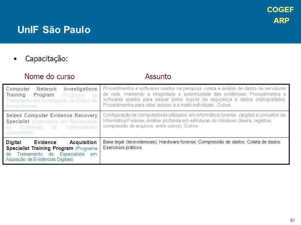 COGEF ARP 81 Capacitação: Nome do curso Assunto UnIF São Paulo Computer Network Investigations Training Program (Programa de Treinamento em Investigação de Redes de Computadores) Procedimentos e softwares usados na pesquisa, coleta e análise de dados de servidores de rede, mantendo a integridade e autenticidade das evidências; Procedimentos e softwares usados para passar pelos logons de segurança e dados criptografados; Procedimentos para obter acesso a e-mails individuais.
