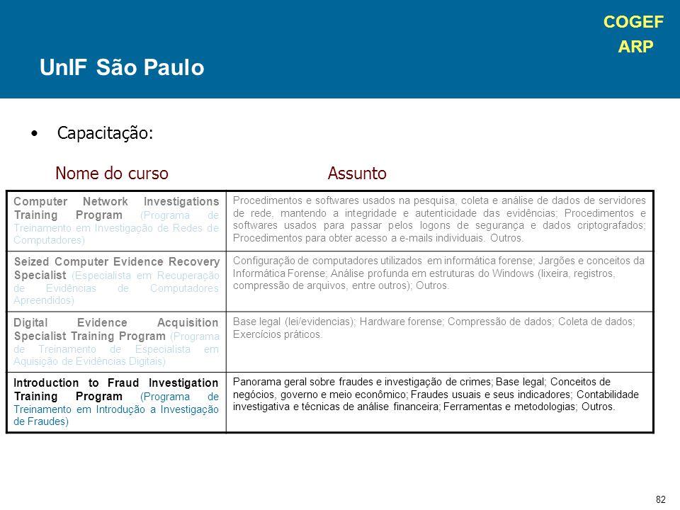 COGEF ARP 82 Capacitação: Nome do curso Assunto UnIF São Paulo Computer Network Investigations Training Program (Programa de Treinamento em Investigação de Redes de Computadores) Procedimentos e softwares usados na pesquisa, coleta e análise de dados de servidores de rede, mantendo a integridade e autenticidade das evidências; Procedimentos e softwares usados para passar pelos logons de segurança e dados criptografados; Procedimentos para obter acesso a e-mails individuais.