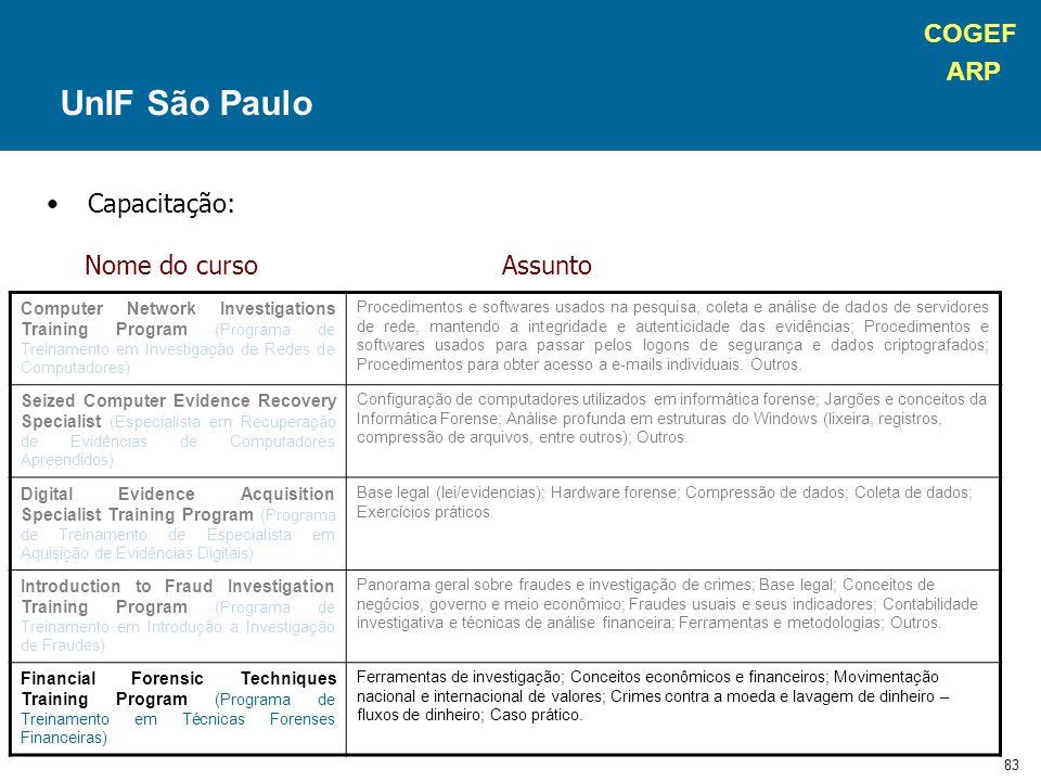 COGEF ARP 83 Capacitação: Nome do curso Assunto UnIF São Paulo Computer Network Investigations Training Program (Programa de Treinamento em Investigaç