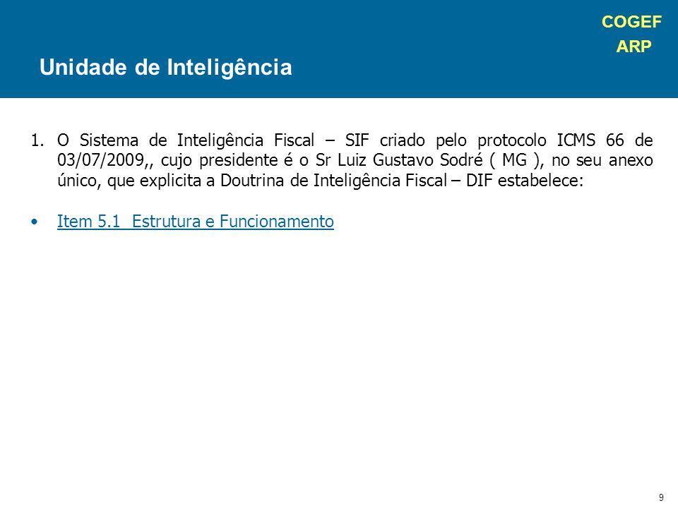 COGEF ARP 9 1.O Sistema de Inteligência Fiscal – SIF criado pelo protocolo ICMS 66 de 03/07/2009,, cujo presidente é o Sr Luiz Gustavo Sodré ( MG ), n