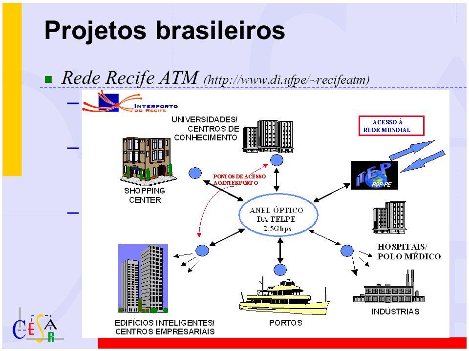 Projetos brasileiros n Rede Recife ATM (http://www.di.ufpe/~recifeatm) – Rede Metropolitana de alta velocidade (ATM, RDSI) – Aplicações de operação e