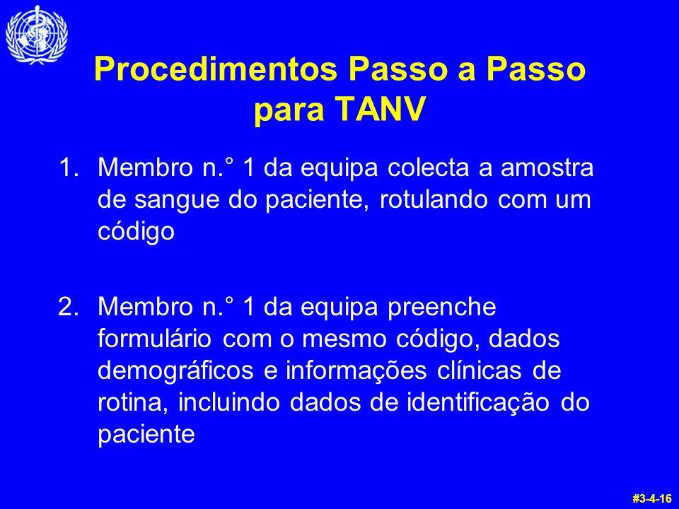 Procedimentos Passo a Passo para TANV 1.Membro n.° 1 da equipa colecta a amostra de sangue do paciente, rotulando com um código 2.Membro n.° 1 da equi