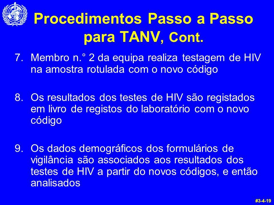 Procedimentos Passo a Passo para TANV, Cont. 7.Membro n.° 2 da equipa realiza testagem de HIV na amostra rotulada com o novo código 8.Os resultados do